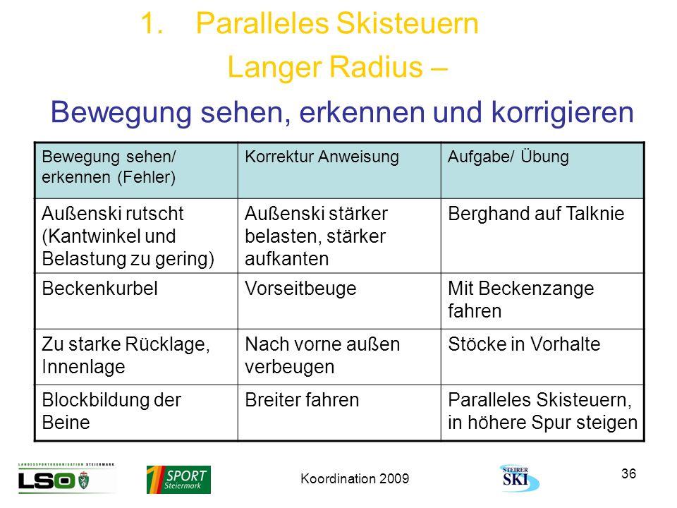 Koordination 2009 36 1.Paralleles Skisteuern Langer Radius – Bewegung sehen, erkennen und korrigieren Bewegung sehen/ erkennen (Fehler) Korrektur Anwe