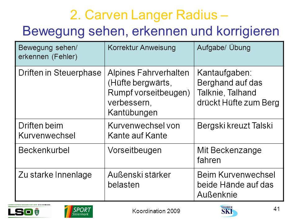 Koordination 2009 41 2. Carven Langer Radius – Bewegung sehen, erkennen und korrigieren Bewegung sehen/ erkennen (Fehler) Korrektur AnweisungAufgabe/