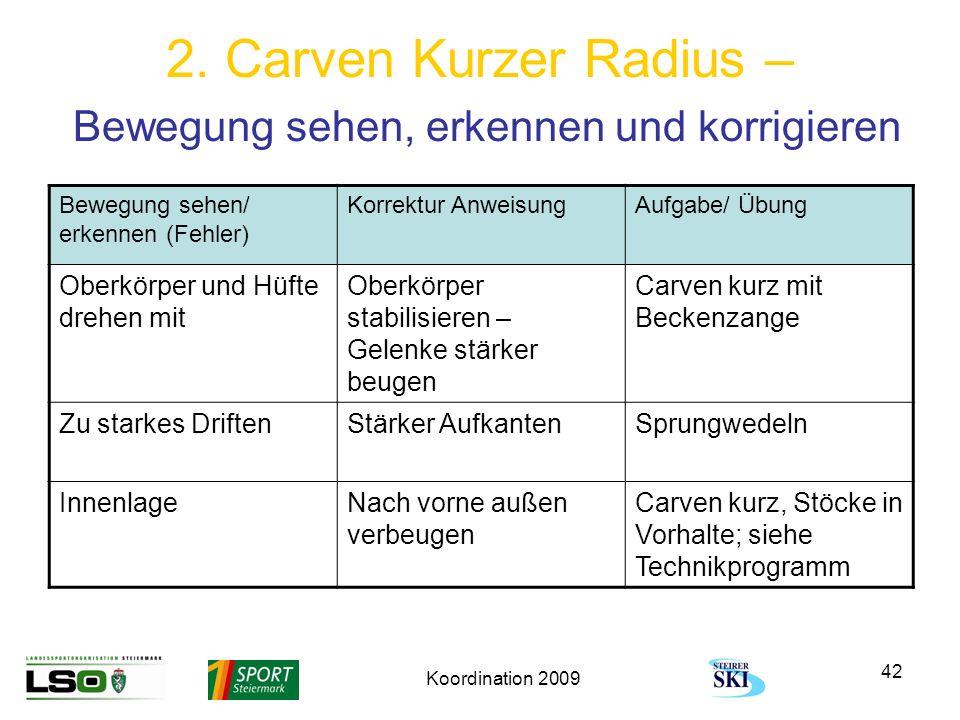 Koordination 2009 42 2. Carven Kurzer Radius – Bewegung sehen, erkennen und korrigieren Bewegung sehen/ erkennen (Fehler) Korrektur AnweisungAufgabe/