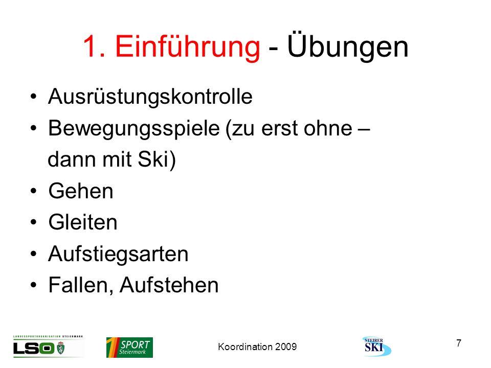 Koordination 2009 38 Fortbildung Präsentation der Gruppenarbeit Carven Langer & Kurzer Radius