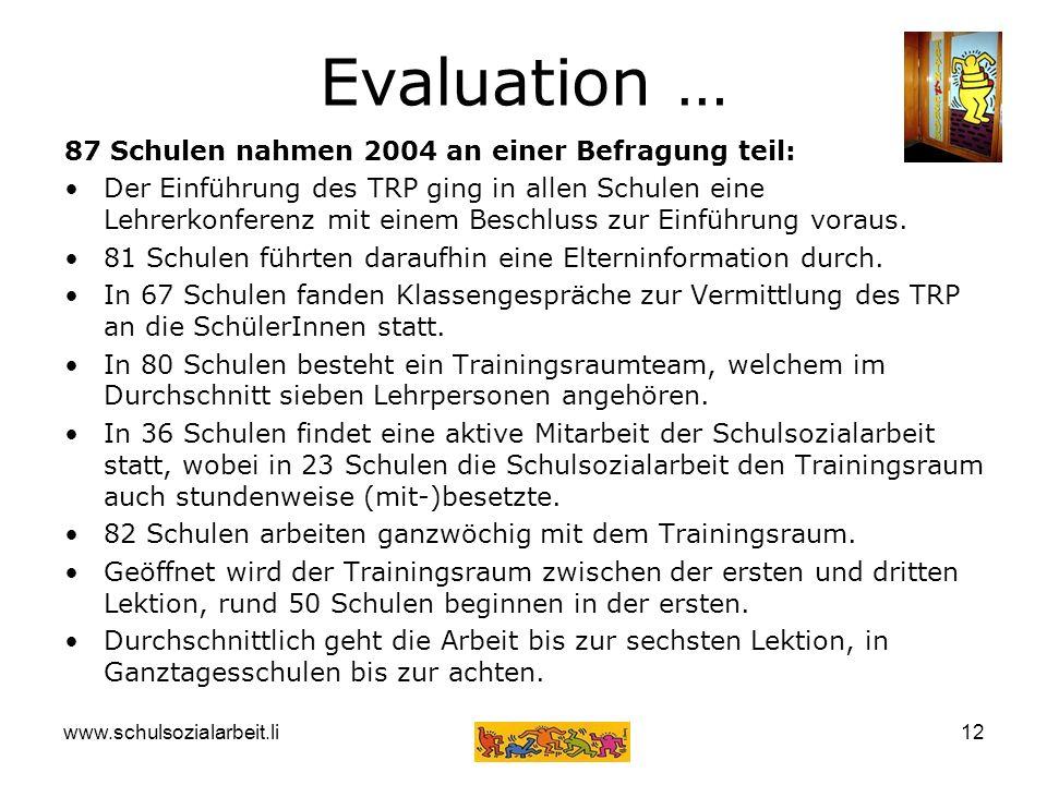www.schulsozialarbeit.li12 87 Schulen nahmen 2004 an einer Befragung teil: Der Einführung des TRP ging in allen Schulen eine Lehrerkonferenz mit einem