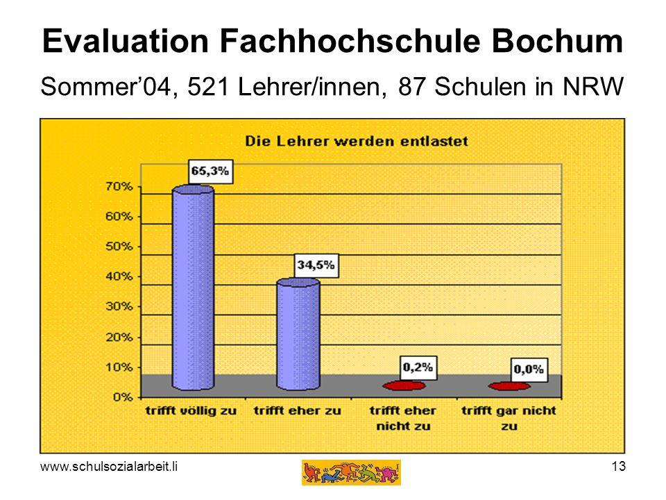 www.schulsozialarbeit.li13 Evaluation Fachhochschule Bochum Sommer04, 521 Lehrer/innen, 87 Schulen in NRW