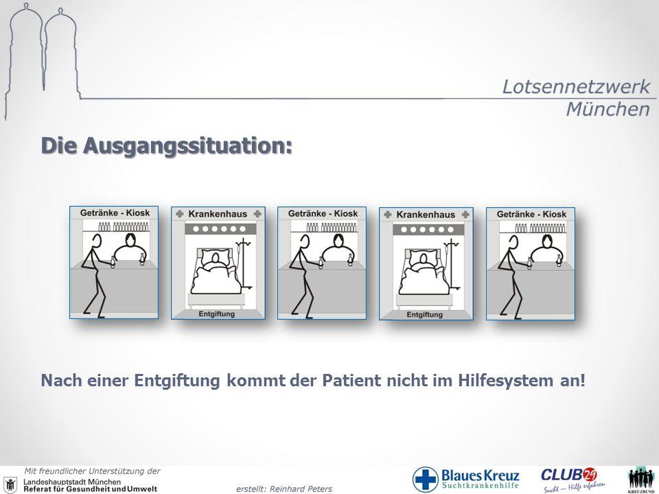 Nach einer Entgiftung kommt der Patient nicht im Hilfesystem an! Die Ausgangssituation:
