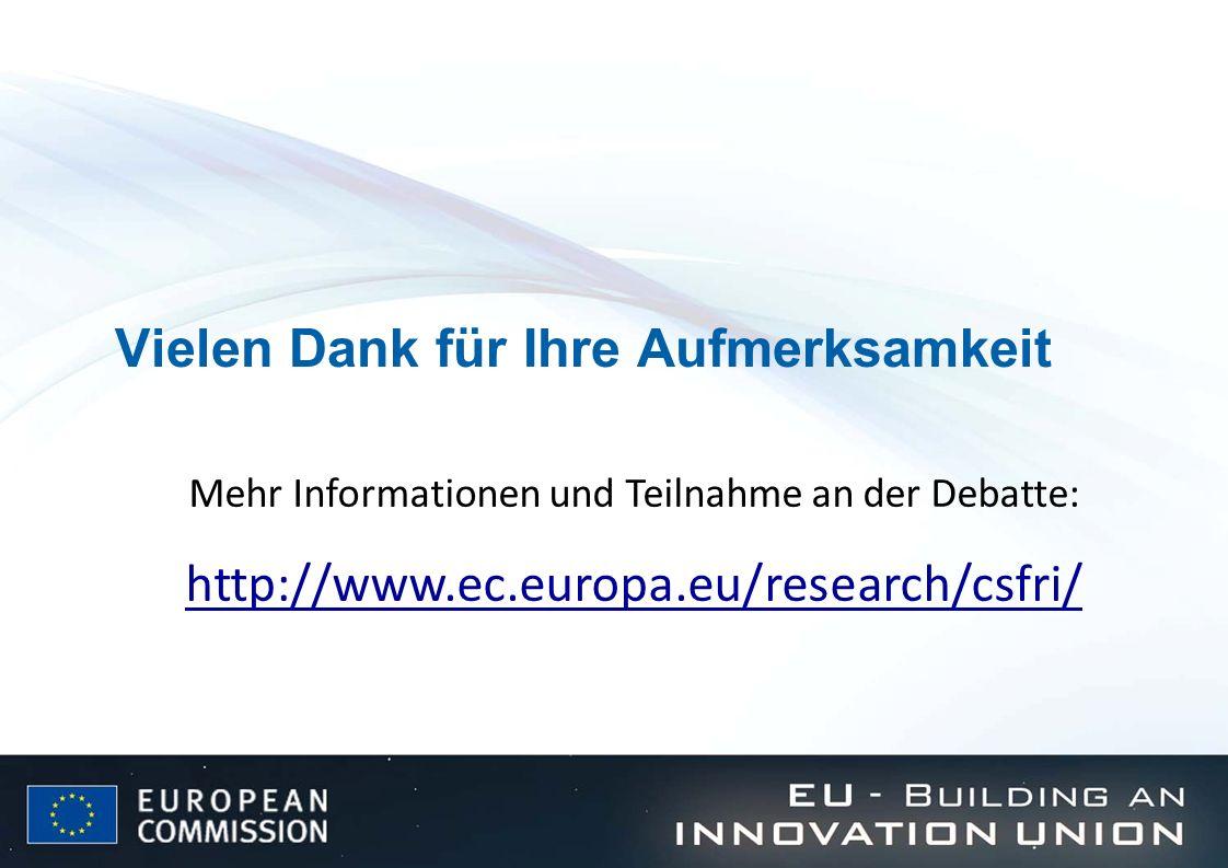 Vielen Dank für Ihre Aufmerksamkeit Mehr Informationen und Teilnahme an der Debatte: http://www.ec.europa.eu/research/csfri/