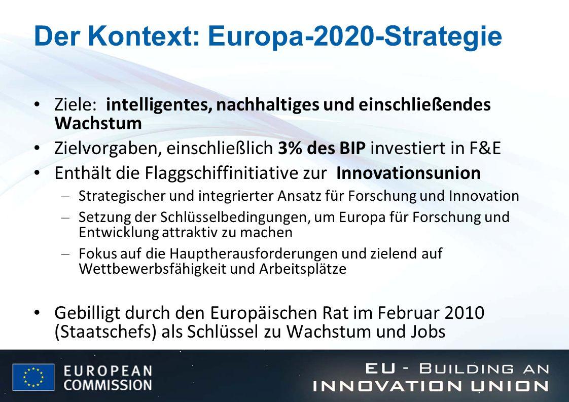 Der Kontext: Europa-2020-Strategie Ziele: intelligentes, nachhaltiges und einschließendes Wachstum Zielvorgaben, einschließlich 3% des BIP investiert