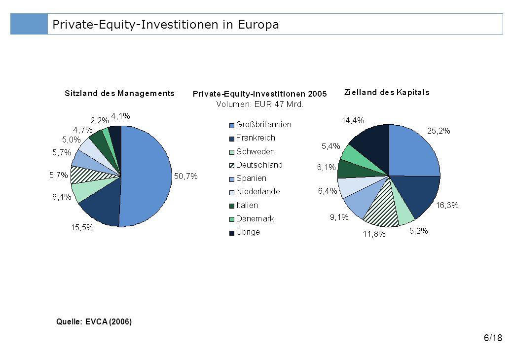 Klicken Sie, um das Titelformat zu bearbeiten 7/18 Private-Equity-Investitionen in Europa Quelle: EVCA (2006)
