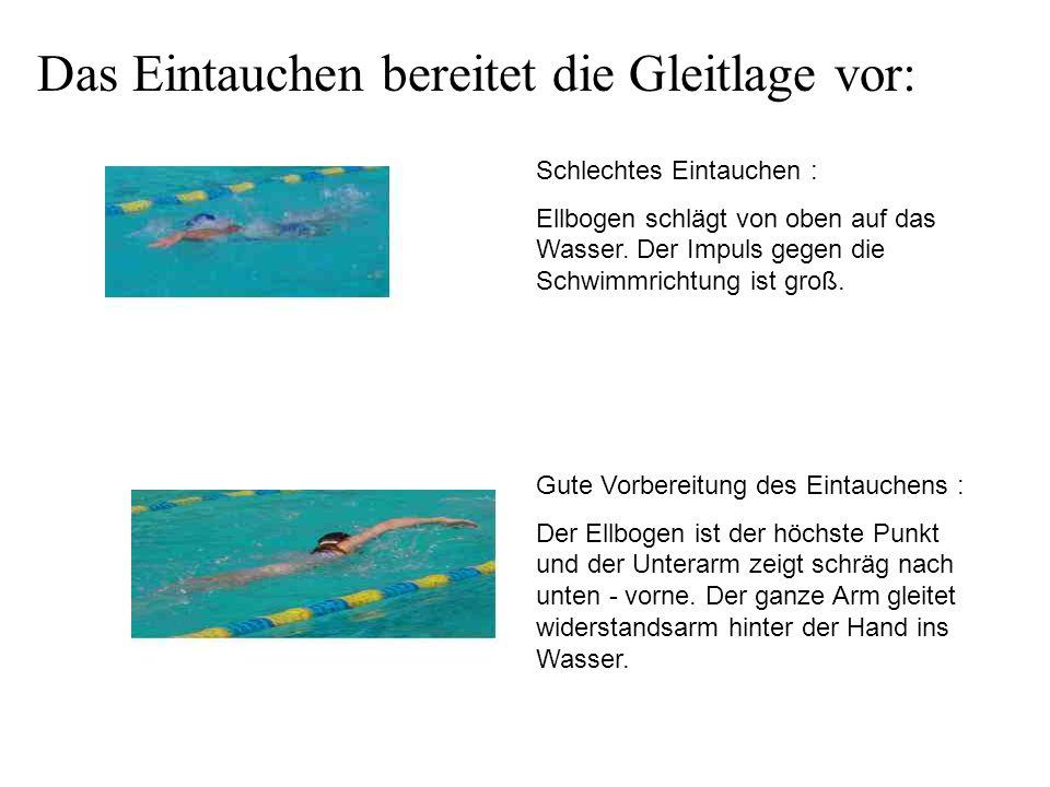 Das Eintauchen bereitet die Gleitlage vor: Schlechtes Eintauchen : Ellbogen schlägt von oben auf das Wasser. Der Impuls gegen die Schwimmrichtung ist