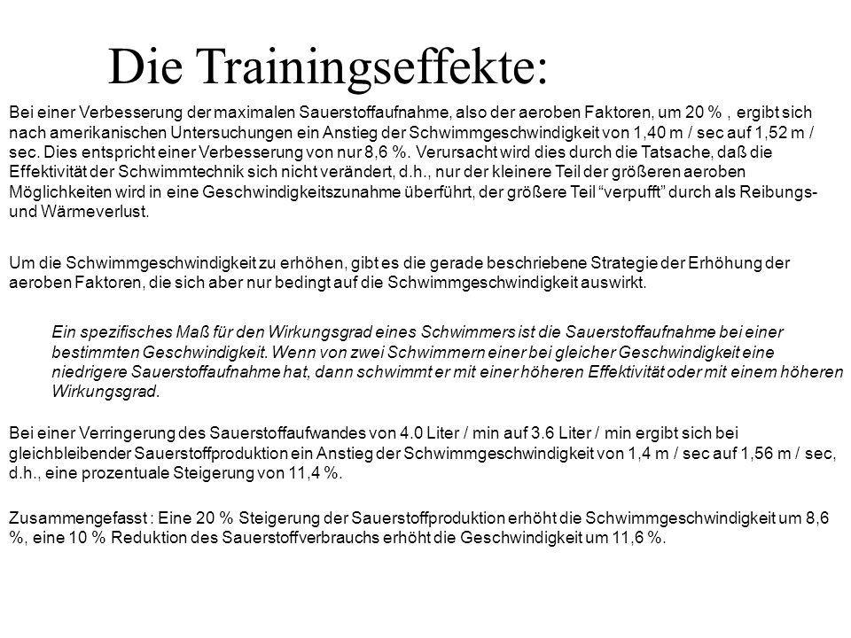 Die Trainingseffekte: Bei einer Verbesserung der maximalen Sauerstoffaufnahme, also der aeroben Faktoren, um 20 %, ergibt sich nach amerikanischen Unt