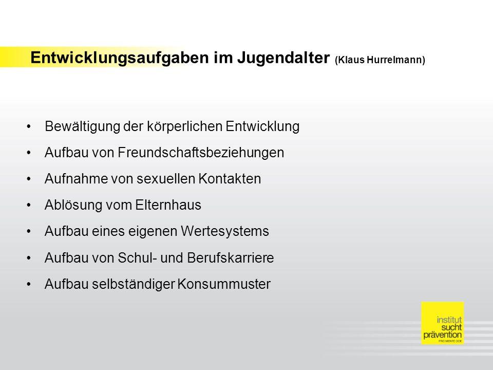 Entwicklungsaufgaben im Jugendalter (Klaus Hurrelmann) Bewältigung der körperlichen Entwicklung Aufbau von Freundschaftsbeziehungen Aufnahme von sexue