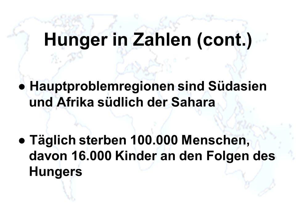 Hunger in Zahlen (cont.) Hauptproblemregionen sind Südasien und Afrika südlich der Sahara Täglich sterben 100.000 Menschen, davon 16.000 Kinder an den Folgen des Hungers