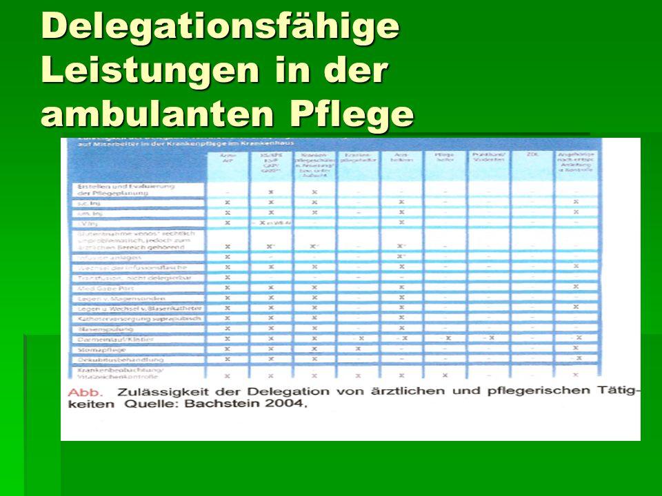 Delegationsfähige Leistungen in der ambulanten Pflege