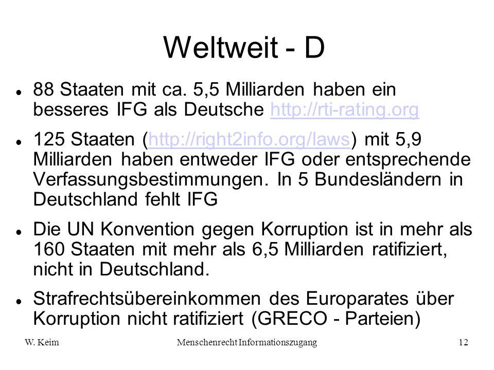 W. KeimMenschenrecht Informationszugang12 Weltweit - D 88 Staaten mit ca. 5,5 Milliarden haben ein besseres IFG als Deutsche http://rti-rating.orghttp