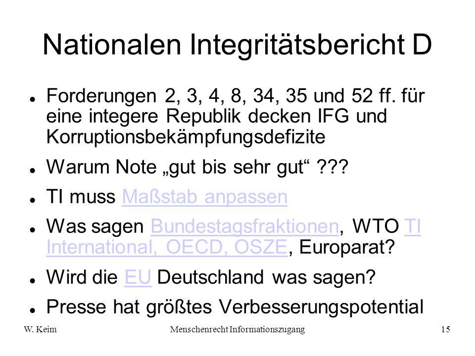 W. KeimMenschenrecht Informationszugang15 Nationalen Integritätsbericht D Forderungen 2, 3, 4, 8, 34, 35 und 52 ff. für eine integere Republik decken