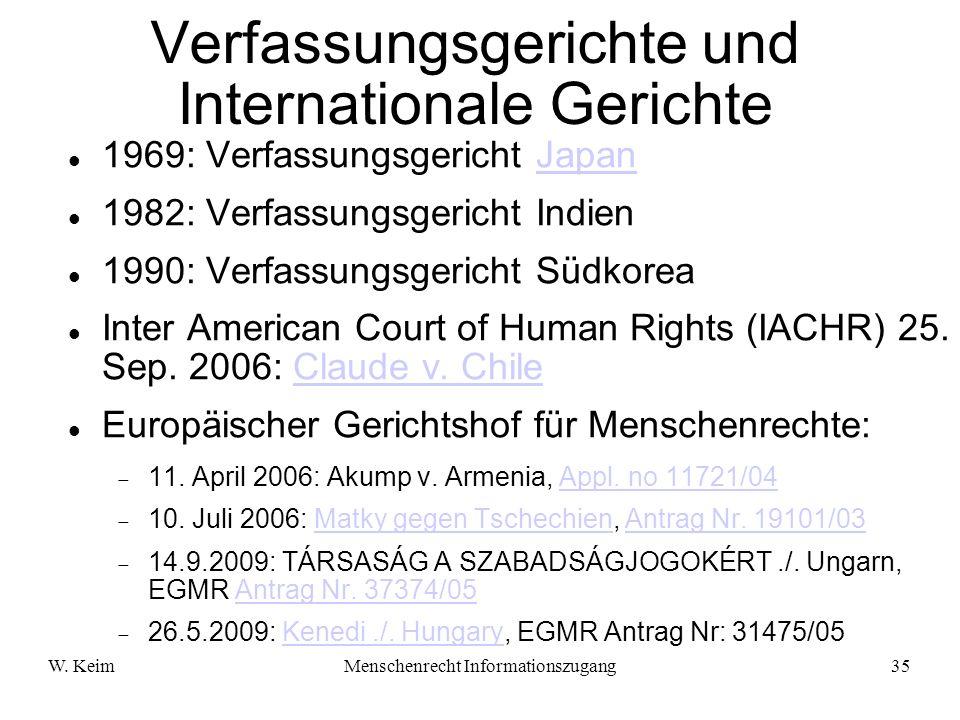 W. KeimMenschenrecht Informationszugang35 Verfassungsgerichte und Internationale Gerichte 1969: Verfassungsgericht JapanJapan 1982: Verfassungsgericht
