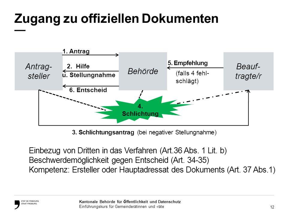 12 Kantonale Behörde für ö ffentlichkeit und Datenschutz Einführungskurs für Gemeinderätinnen und -räte Zugang zu offiziellen Dokumenten Antrag- steller Behörde Beauf- tragte/r 1.