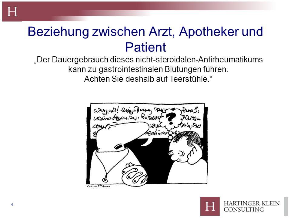 44 Beziehung zwischen Arzt, Apotheker und Patient Der Dauergebrauch dieses nicht-steroidalen-Antirheumatikums kann zu gastrointestinalen Blutungen führen.
