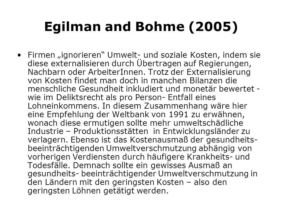 Egilman and Bohme (2005) Firmen ignorieren Umwelt- und soziale Kosten, indem sie diese externalisieren durch Übertragen auf Regierungen, Nachbarn oder ArbeiterInnen.