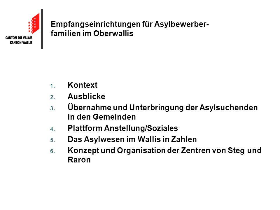Empfangseinrichtungen für Asylbewerber- familien im Oberwallis 1. Kontext 2. Ausblicke 3. Übernahme und Unterbringung der Asylsuchenden in den Gemeind