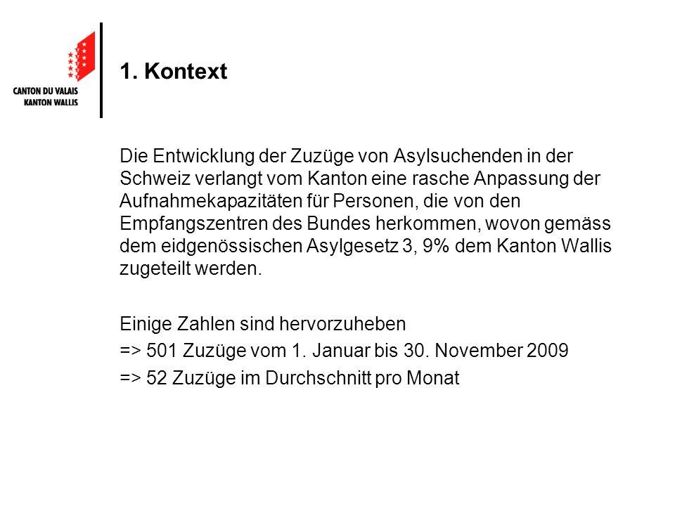 1. Kontext Die Entwicklung der Zuzüge von Asylsuchenden in der Schweiz verlangt vom Kanton eine rasche Anpassung der Aufnahmekapazitäten für Personen,