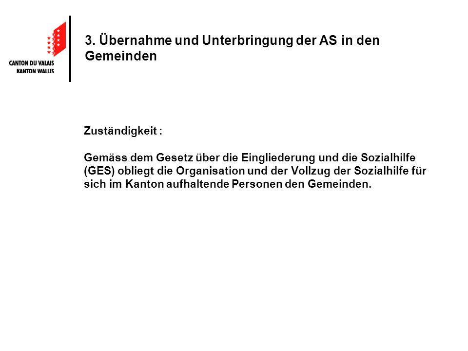 3. Übernahme und Unterbringung der AS in den Gemeinden Zuständigkeit : Gemäss dem Gesetz über die Eingliederung und die Sozialhilfe (GES) obliegt die