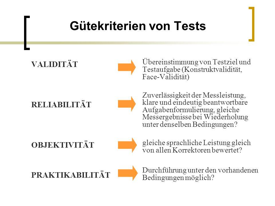 Gütekriterien von Tests VALIDITÄT RELIABILITÄT OBJEKTIVITÄT PRAKTIKABILITÄT Übereinstimmung von Testziel und Testaufgabe (Konstruktvalidität, Face-Validität) Zuverlässigkeit der Messleistung, klare und eindeutig beantwortbare Aufgabenformulierung, gleiche Messergebnisse bei Wiederholung unter denselben Bedingungen.
