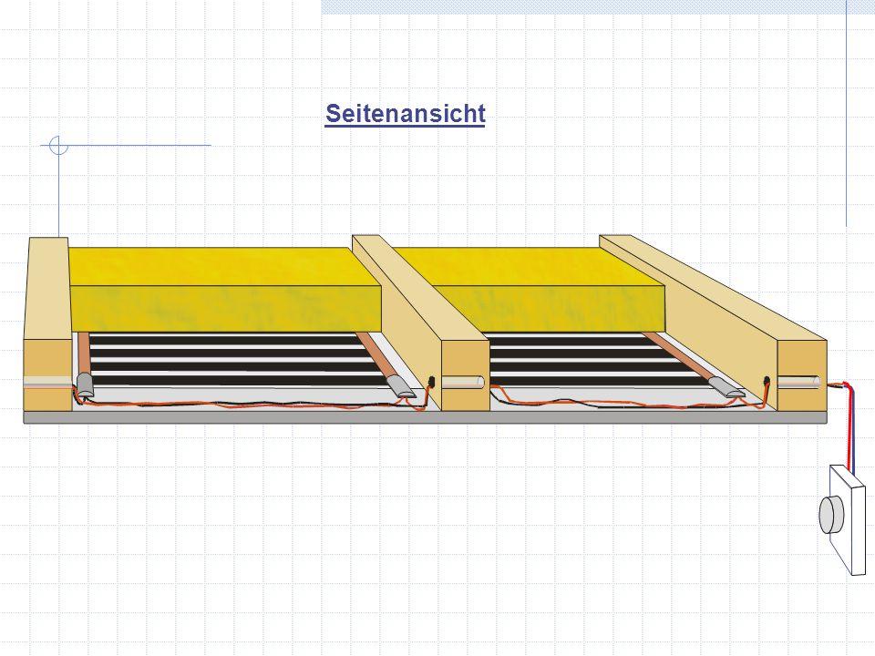 Lösung der Distanzeinlagen Die elektrischen Kabel gehen die Löcher oder Nute in der Distanzeinlage durch.