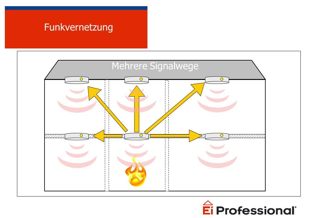 Mehrere Signalwege Funkvernetzung