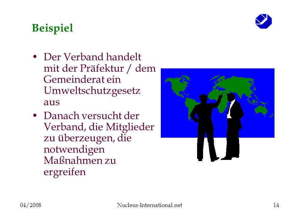 04/2008Nucleus-International.net14 Beispiel Der Verband handelt mit der Präfektur / dem Gemeinderat ein Umweltschutzgesetz aus Danach versucht der Verband, die Mitglieder zu überzeugen, die notwendigen Maßnahmen zu ergreifen
