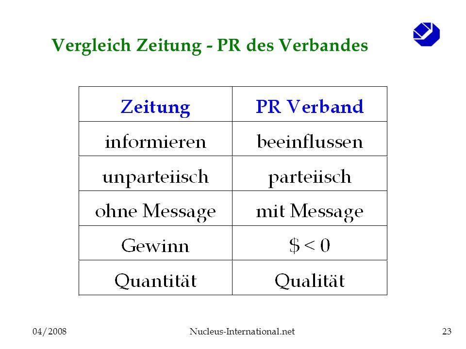 04/2008Nucleus-International.net23 Vergleich Zeitung - PR des Verbandes