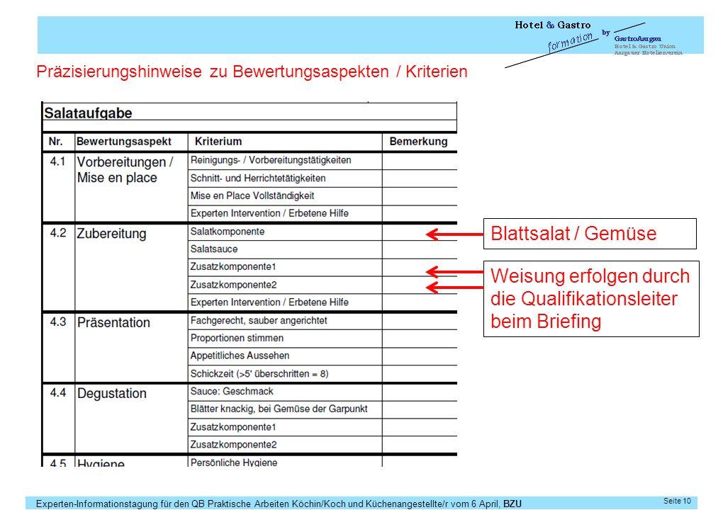 Experten-Informationstagung für den QB Praktische Arbeiten Köchin/Koch und Küchenangestellte/r vom 6 April, BZU Seite 10 Blattsalat / Gemüse Weisung e