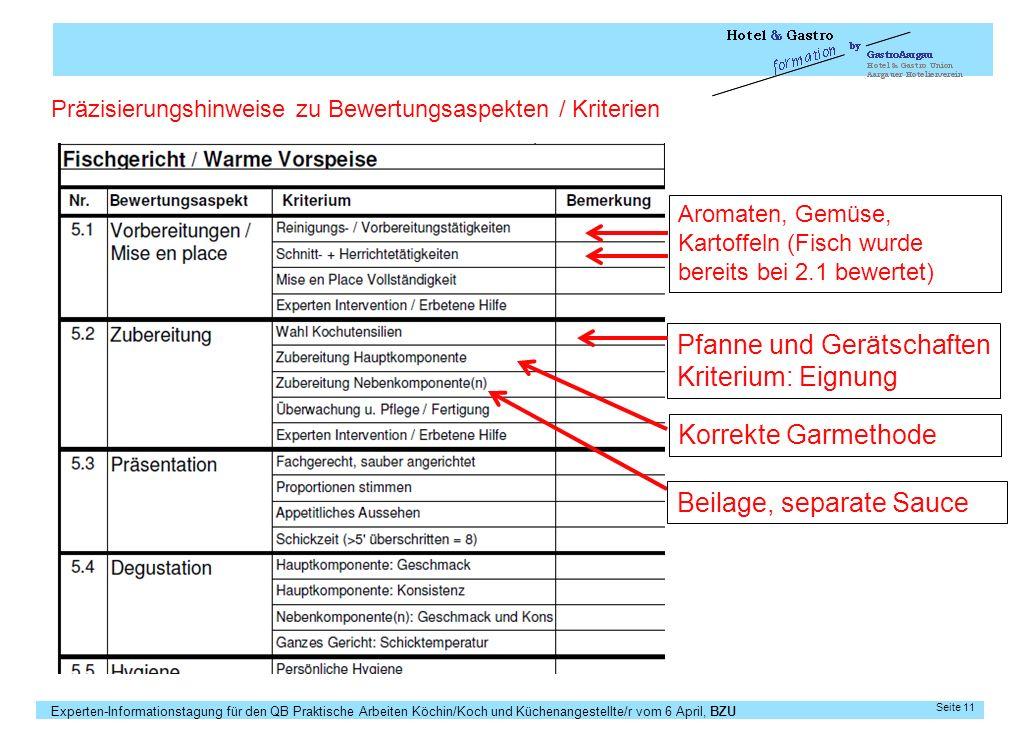Experten-Informationstagung für den QB Praktische Arbeiten Köchin/Koch und Küchenangestellte/r vom 6 April, BZU Seite 11 Pfanne und Gerätschaften Krit