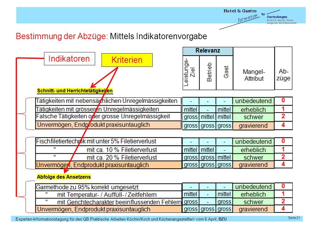Experten-Informationstagung für den QB Praktische Arbeiten Köchin/Koch und Küchenangestellte/r vom 6 April, BZU Seite 21 Bestimmung der Abzüge: Mittel