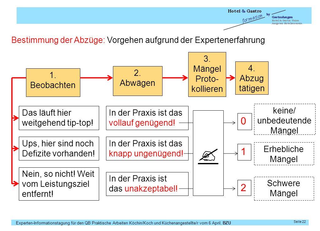 Experten-Informationstagung für den QB Praktische Arbeiten Köchin/Koch und Küchenangestellte/r vom 6 April, BZU Seite 22 2. Abwägen 3. Mängel Proto- k