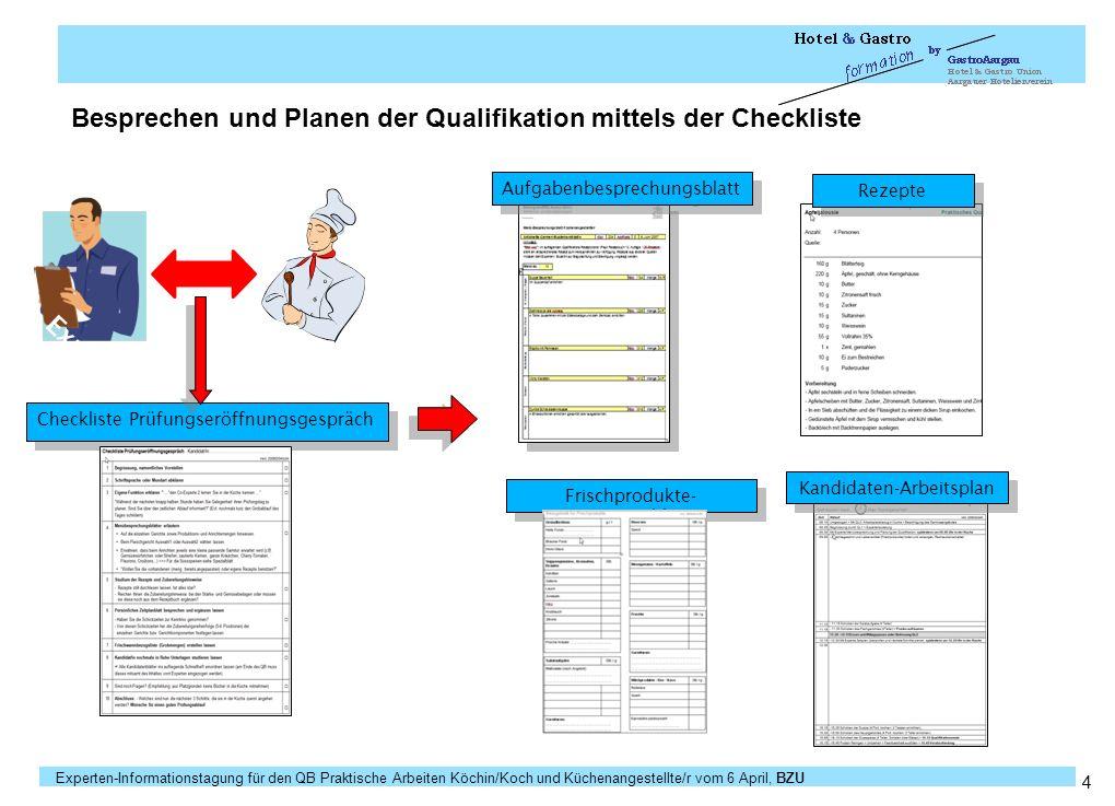 Experten-Informationstagung für den QB Praktische Arbeiten Köchin/Koch und Küchenangestellte/r vom 6 April, BZU 4 Besprechen und Planen der Qualifikat