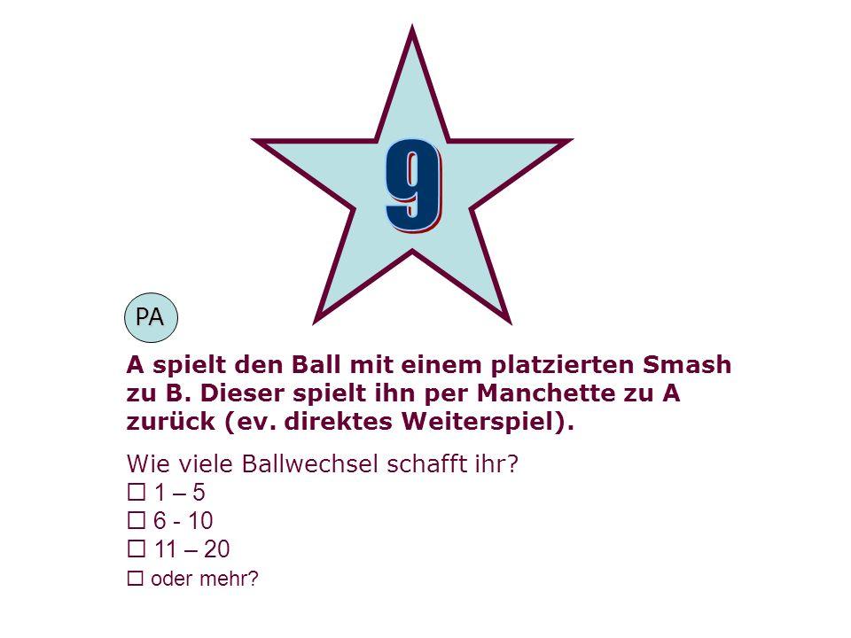 A spielt den Ball mit einem platzierten Smash zu B. Dieser spielt ihn per Manchette zu A zurück (ev. direktes Weiterspiel). Wie viele Ballwechsel scha