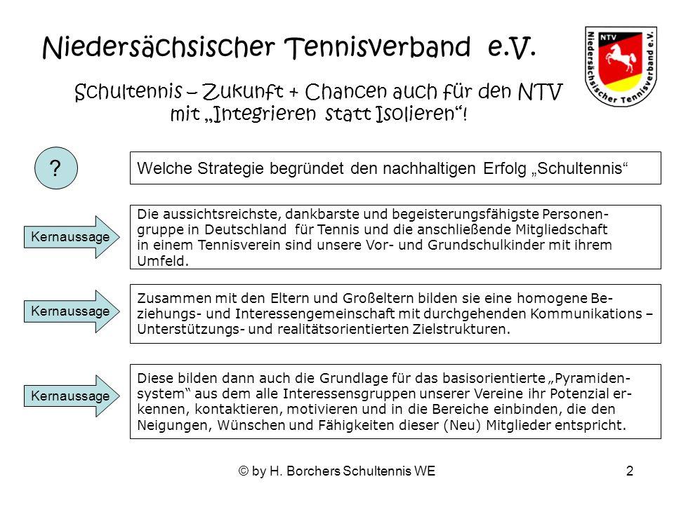 © by H. Borchers Schultennis WE2 Niedersächsischer Tennisverband e.V.