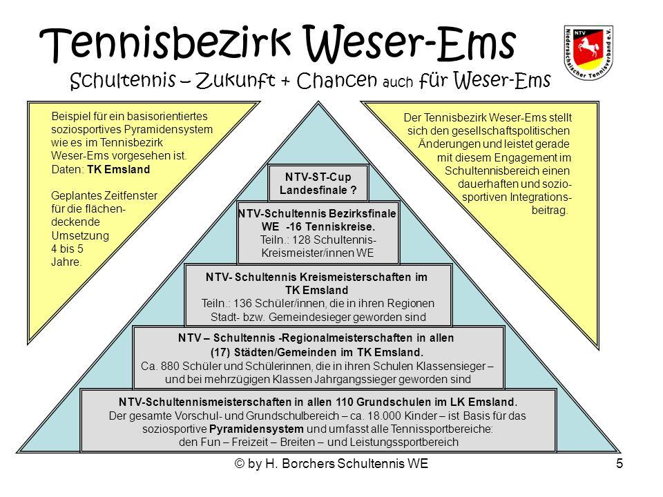 © by H. Borchers Schultennis WE5 Tennisbezirk Weser-Ems Schultennis – Zukunft + Chancen auch für Weser-Ems NTV-Schultennismeisterschaften in allen 110