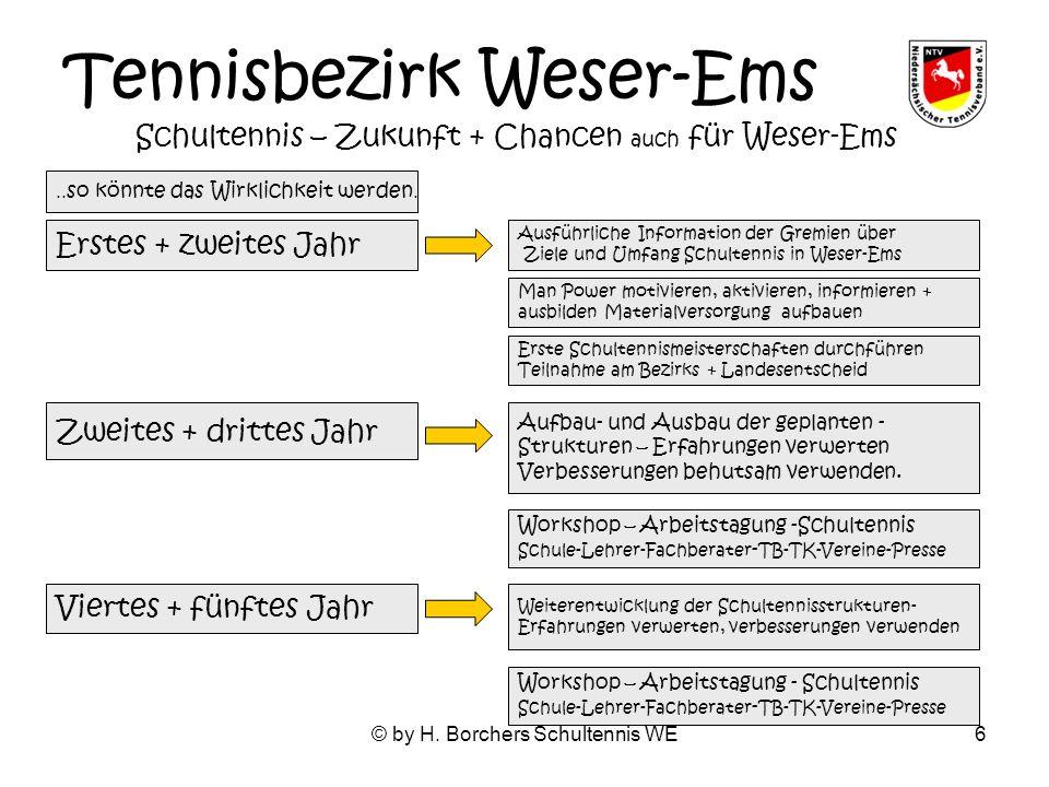 © by H. Borchers Schultennis WE6 Tennisbezirk Weser-Ems Schultennis – Zukunft + Chancen auch für Weser-Ems.. so könnte das Wirklichkeit werden. Erstes