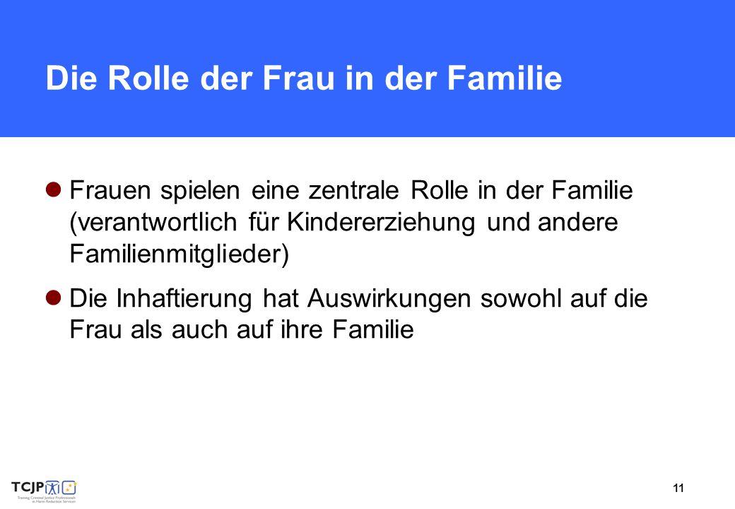 11 Die Rolle der Frau in der Familie Frauen spielen eine zentrale Rolle in der Familie (verantwortlich für Kindererziehung und andere Familienmitglied