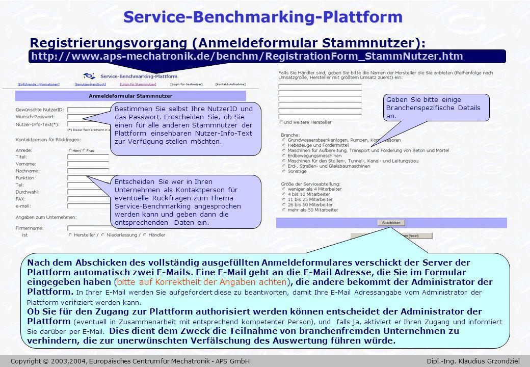 Copyright © 2003,2004, Europäisches Centrum für Mechatronik - APS GmbH Dipl.-Ing. Klaudius Grzondziel Registrierungsvorgang (Anmeldeformular Stammnutz