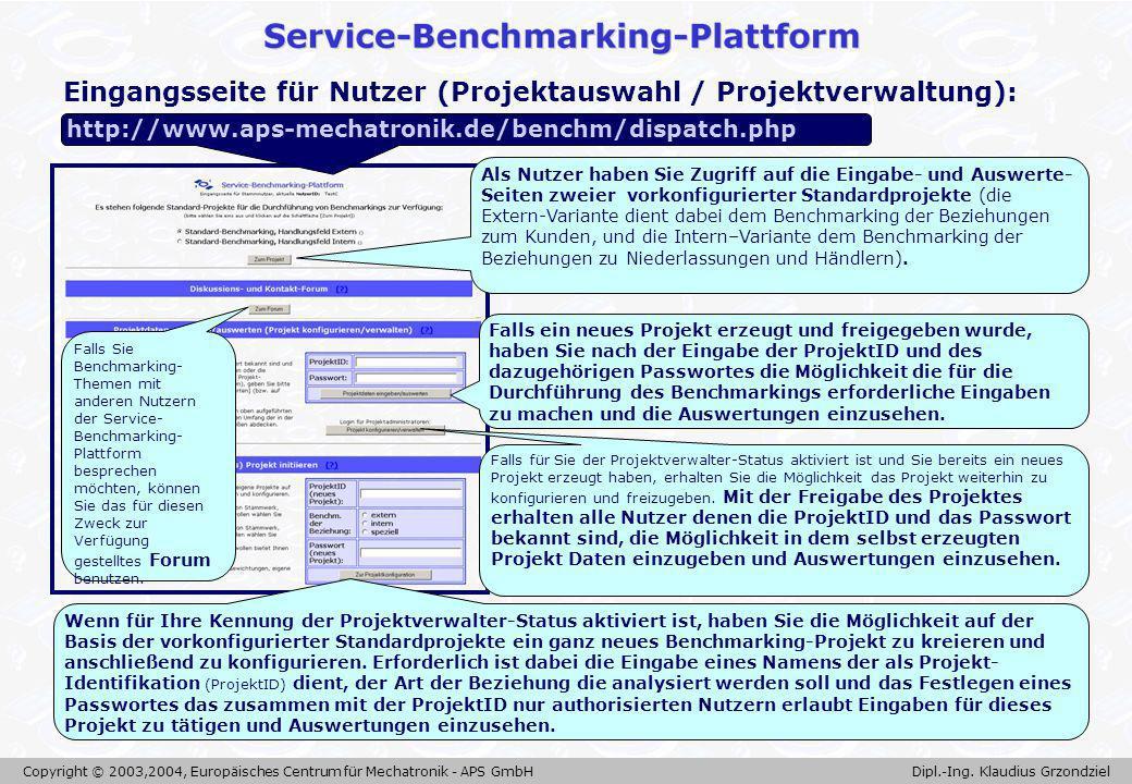Copyright © 2003,2004, Europäisches Centrum für Mechatronik - APS GmbH Dipl.-Ing. Klaudius Grzondziel Eingangsseite für Nutzer (Projektauswahl / Proje