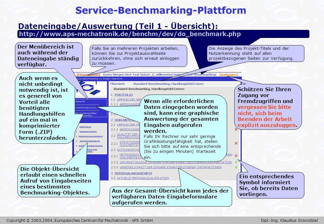 Copyright © 2003,2004, Europäisches Centrum für Mechatronik - APS GmbH Dipl.-Ing. Klaudius Grzondziel Dateneingabe/Auswertung (Teil 1 - Übersicht): ht