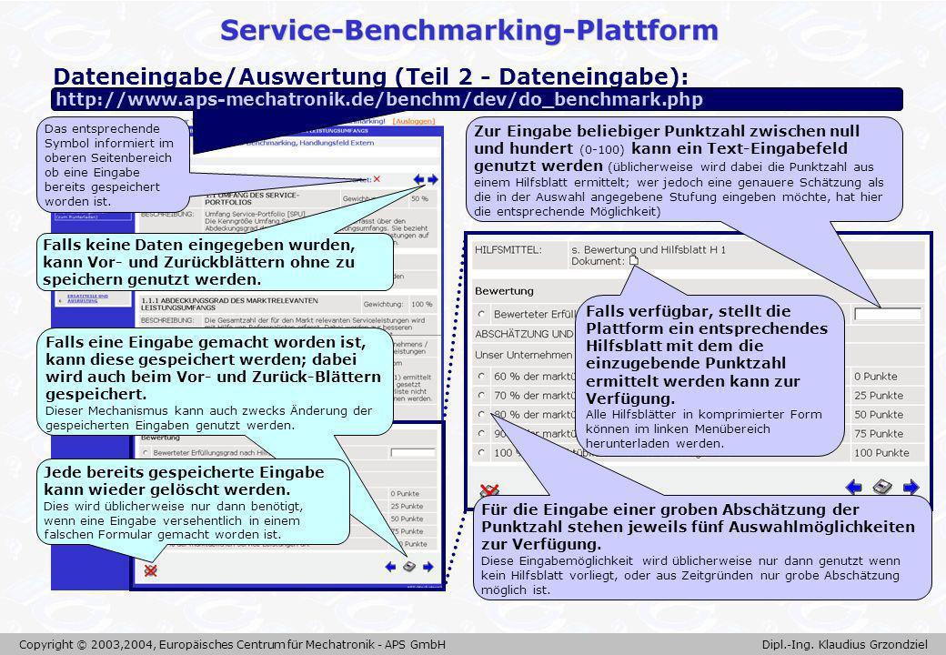 Copyright © 2003,2004, Europäisches Centrum für Mechatronik - APS GmbH Dipl.-Ing. Klaudius Grzondziel Dateneingabe/Auswertung (Teil 2 - Dateneingabe):