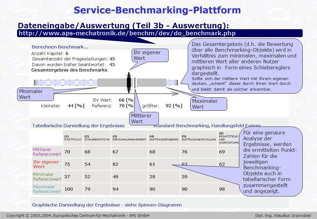 Copyright © 2003,2004, Europäisches Centrum für Mechatronik - APS GmbH Dipl.-Ing. Klaudius Grzondziel Dateneingabe/Auswertung (Teil 3b - Auswertung):