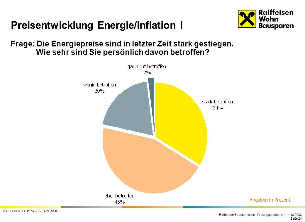 Raiffeisen Bausparkasse - Pressegespräch am 14.10.2008 Seite 24 DAS LEBEN KANN SO EINFACH SEIN. Preisentwicklung Energie/Inflation I Frage: Die Energi
