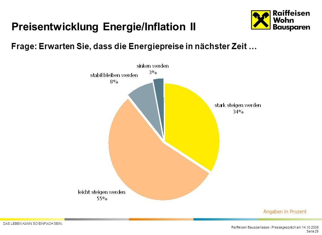 Raiffeisen Bausparkasse - Pressegespräch am 14.10.2008 Seite 25 DAS LEBEN KANN SO EINFACH SEIN. Preisentwicklung Energie/Inflation II Frage: Erwarten