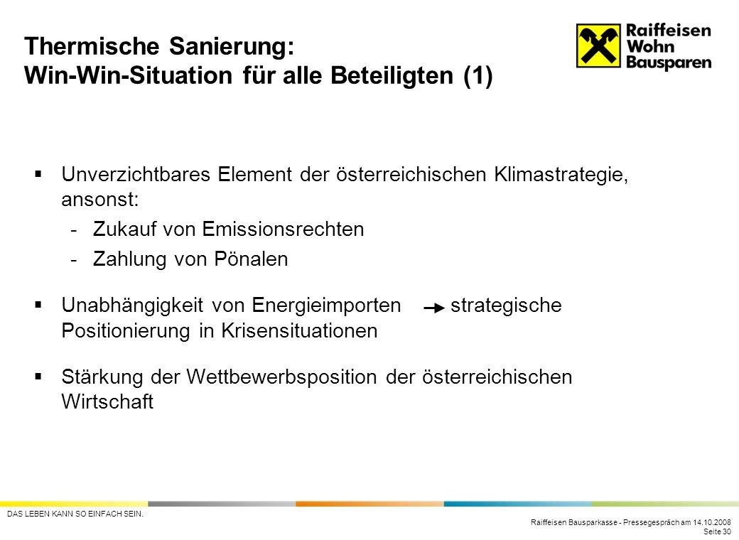 Raiffeisen Bausparkasse - Pressegespräch am 14.10.2008 Seite 30 DAS LEBEN KANN SO EINFACH SEIN. Thermische Sanierung: Win-Win-Situation für alle Betei