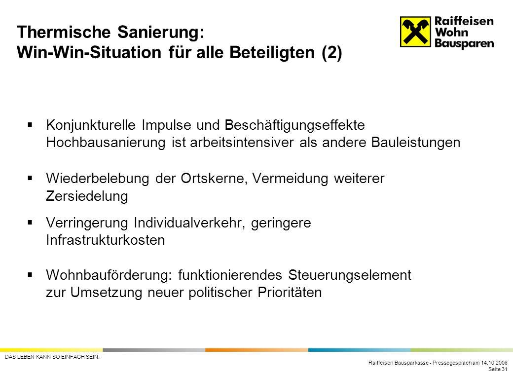 Raiffeisen Bausparkasse - Pressegespräch am 14.10.2008 Seite 31 DAS LEBEN KANN SO EINFACH SEIN. Thermische Sanierung: Win-Win-Situation für alle Betei
