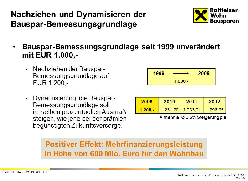 Raiffeisen Bausparkasse - Pressegespräch am 14.10.2008 Seite 37 DAS LEBEN KANN SO EINFACH SEIN. Nachziehen und Dynamisieren der Bauspar-Bemessungsgrun