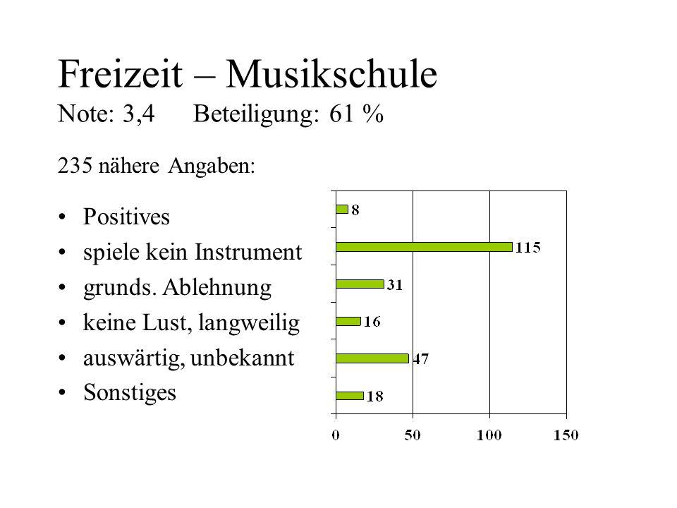 Freizeit – Musikschule Note: 3,4Beteiligung: 61 % 235 nähere Angaben: Positives spiele kein Instrument grunds. Ablehnung keine Lust, langweilig auswär